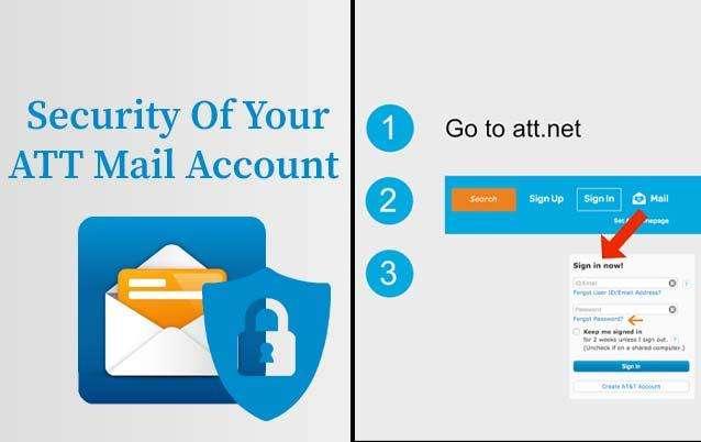 Secure ATT Account